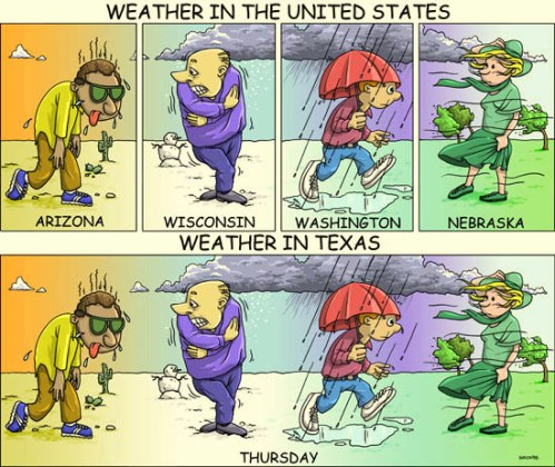 weather-in-texas